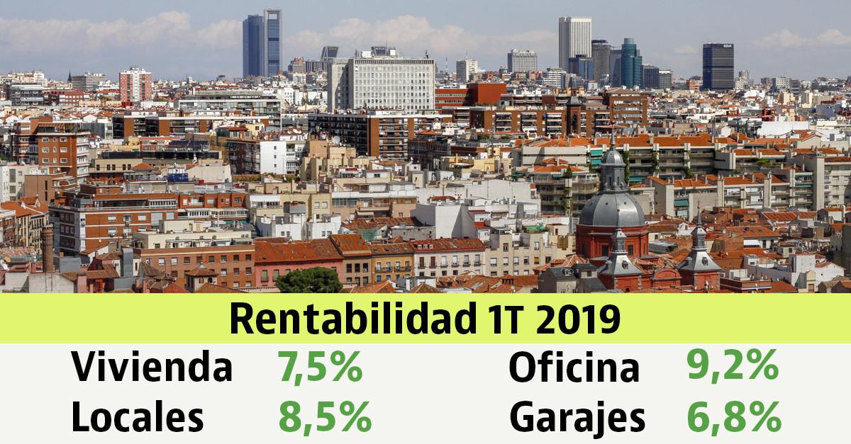 rentabilidad_1t_2019